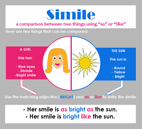 what is usually simile