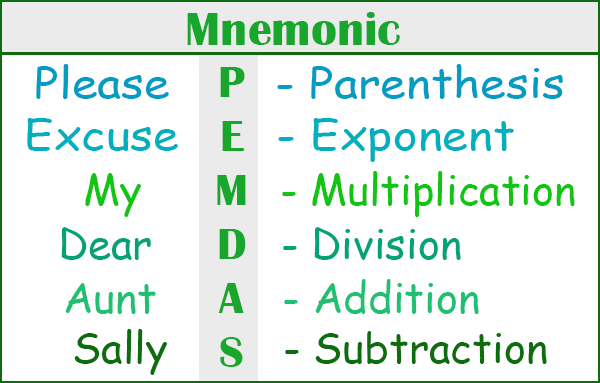Mnemonic Definition And Examples Literaryterms